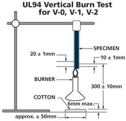 ul94 vertical burn test